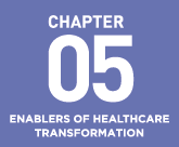 Chapter 5: Enablers of Healthcare Transformation
